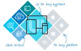 "Resources for Webinar ""New Enterprise Capabilities with TelerikPlatform'"